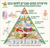 זאת הפירמידה