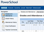 Check powerschool!!