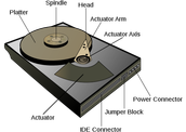 SDD, HDD hard drives