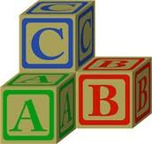 Alphabet Knowledge/Principles