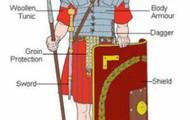 Basic Roman soldier