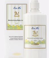 Moisturizing Lotion – Apple