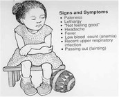 This is a list of causes and symptoms of Sickle-Cell