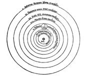 sun centered universe
