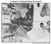 Living Conditions 1890