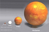 the sun compared to other planets