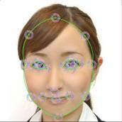 顔2:眼の輪郭モード