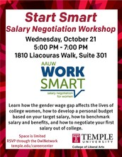 Start Smart Salary Negotiation Workshop