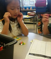 Estimating and Counting Cubes