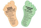 Social Justice and Characterable Works