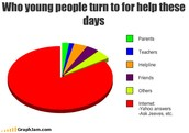 Teens Need Help
