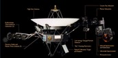 Voyager 2's technology