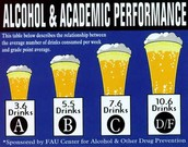 Alcohol and Acedemic Performance