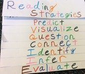 The Seven Reading Strategys