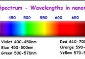 Color wavelegnth