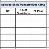 Spiraled Skills from Previous CBA