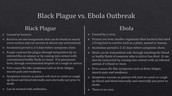 Black Death vs. Ebola