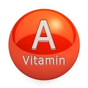 Vitamin A funtions