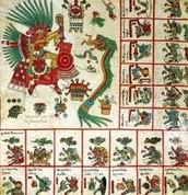 Record Kept by Aztecs