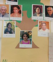 Social Stuides-Family Tree