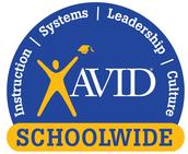AVID Training