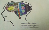 Living as a Right Brain Thinker