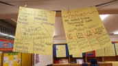 Anchor Charts from the Ceiling