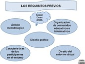 Requisitos previos...