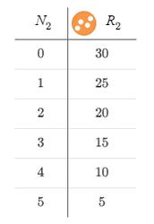 The Math Maniacs