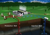 And geothermal power if there are any complaints about any of our renewable energy sources that you are not happy with