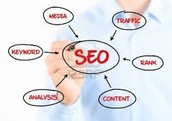 Why Search Engine Optimization Is A Necessity In The Modern Marketplace