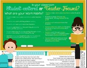 Is your classroom Student-Centered of Teacher-Centered?