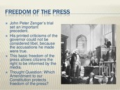 The right to free speech and press