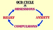 Signs and Symptoms of OCD