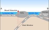 Plates where Mount Vesuvius is