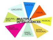 Multiple Intelligences Test