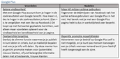 Voor- en nadelen van Google Plus