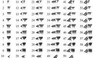 Cuneiform Numbers