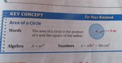 Formula to Find The 'area of a circle'