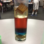 Exploring Density of Different Liquids