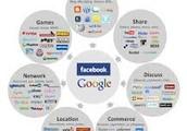 Sotsiaalne veeb