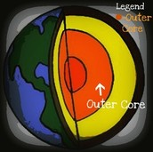 earths outer core