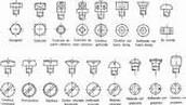 clasificaciones de tornillos