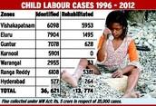 child labor cases