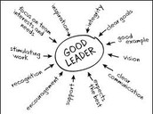 Actions of a Leader