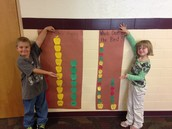 Apple Graphing!