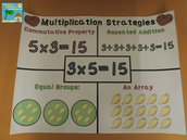 Unit 3-  Exploring Multiplication