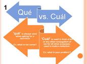 Spanish I,II,III,IV