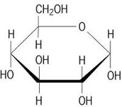 Name of the Monomer and Polymer