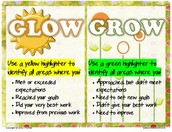 Glows & Grows (according to Google Classroom responces)